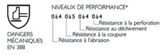 catalogue description article 4712972932017 fr imageresize 8