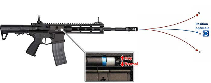 fusil g g cm16 raider l 2 0e m lok pdw aeg noir s13039 reglage hop up airsoft 1 optimized