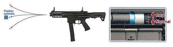 fusil gg cm16 ump arp9 cqb aeg mosfet etu pdw guay guay noir hop up airsoft 1 optimized