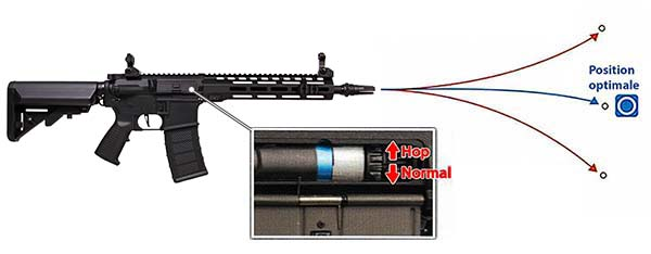 fusil m4 ca4 mlok 10 pouces noir classic army 3