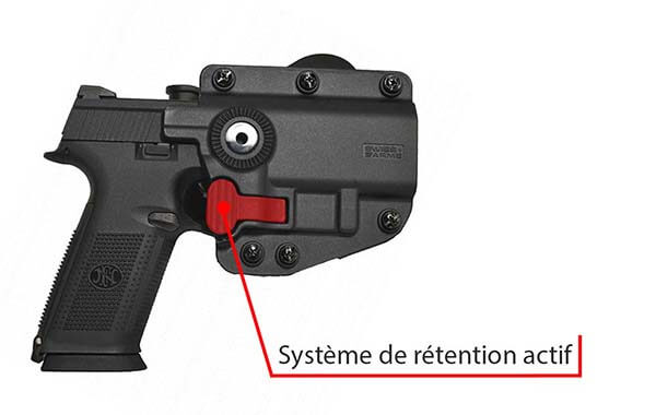 Holster Rigide CQC ADAPT X Universel Ambidextre Swiss Arms noir 603659 Systeme de retention actif airsoft 1 optimized