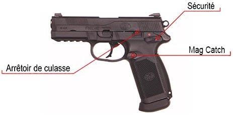 Pistolet FN Herstal FNX45 Civilian Noir Gaz GBB Blowback 200514 3 Optimized
