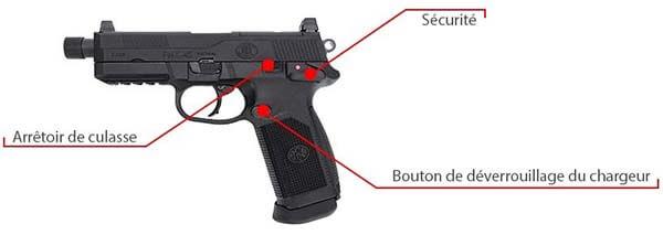 pistolet fn herstal fnx-45 tactical noir gaz gbb blowback 200508 ambidextre airsoft 1 optimized