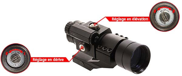red dot point rouge type aimpoint comp m2 m68 cco cantilever swiss arms ajustable airsoft 1 optimized