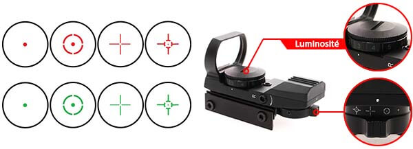 red dot sight visee point rouge verte multi reticules 30mm rail picatinny 263916 luminosite airsoft 1 optimized