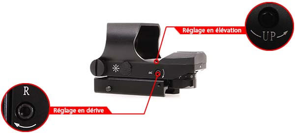 red dot signt compact carene visee point rouge multi reticules 263922 reglage derive elevation airsoft 1 optimized