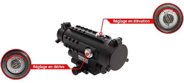red dot tube 1x35 multi rails point rouge swiss arms 263866 reglage derive elevation airsoft 1 optimized