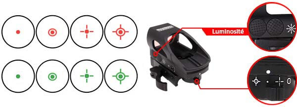 red green dot sight point rouge compact carene multi reticules swiss arms 263923 luminosite airsoft 1 optimized