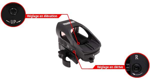 red green dot sight point rouge compact carene multi reticules swiss arms 263923 reglage airsoft 1 optimized