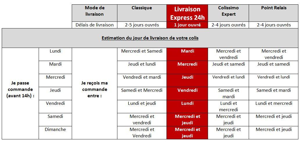 texte page livraison fr imageresize 11